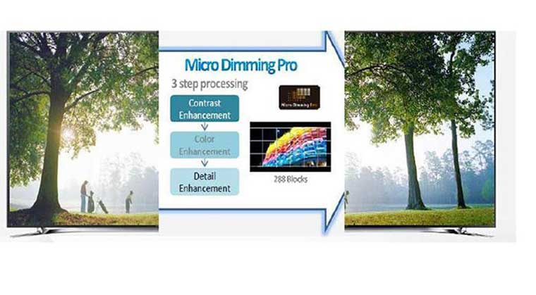 Micro Dimming Pro Smart Tivi Samsung 49 inch UA49N5500
